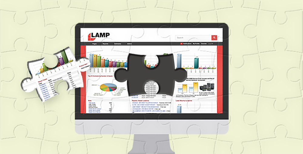 The Value of Integrations in LAMP